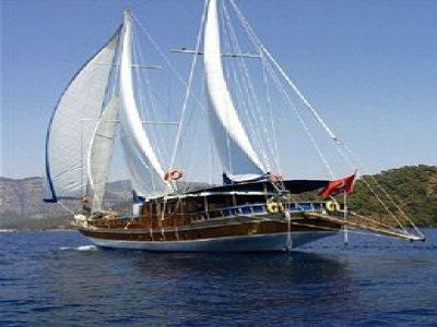 Full Sail Noleggio Barche
