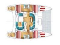 Viaggiare in catamarano