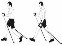 Wind Side Nordic Walking