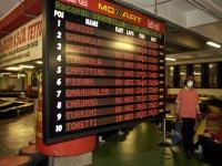 Go-Kart a Milano 10 min. con rilevamento tempi
