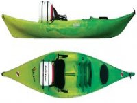 Modern Kayaks