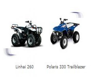 ATV Quad Rent
