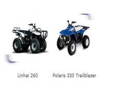 ATV Quad Rent