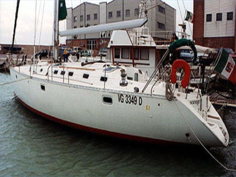 Charter nel Mediterraneo