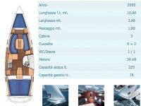 Flotta oceanis clipper 331