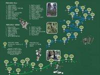 I percorsi del Parco Roccaraso